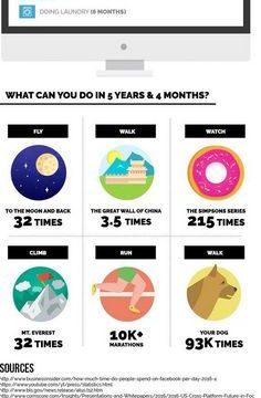 4 интересных фактах о работе в соц.сетях, которые могут помочь в продвижении