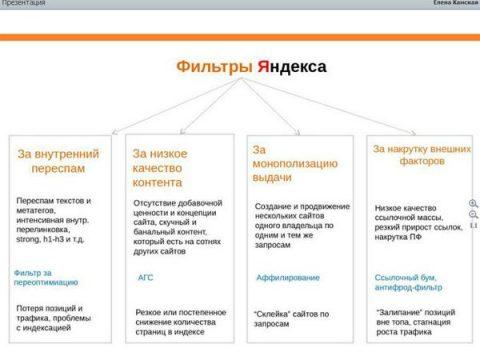 Фильтр Яндекса аффилирование