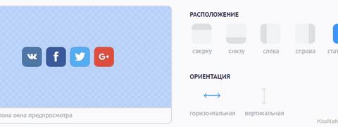 SMO-ориентация контента